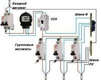 Электропроводка на даче город Екатеринбург